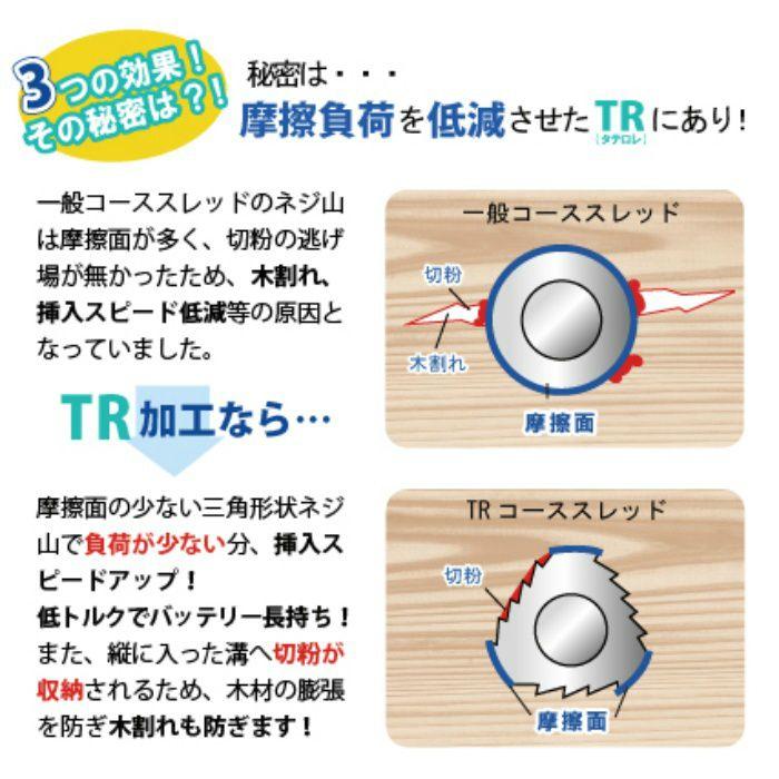 匠力 TRステンレスコーススレッドSUS410ラッパ 3.8×25mm 全ねじ 900本/小箱