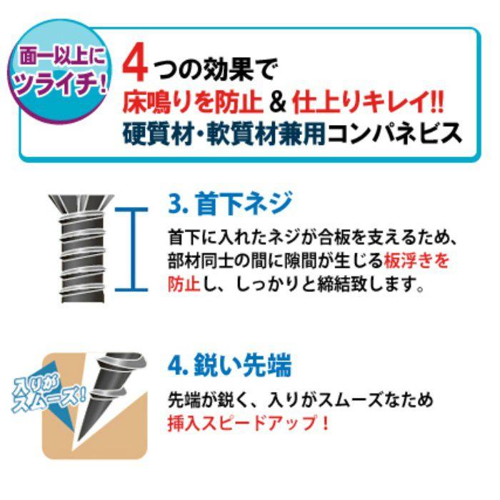 匠力 コンパネビス 4.0×38mm パーカー処理(軟質・硬質材兼用) 530本/小箱