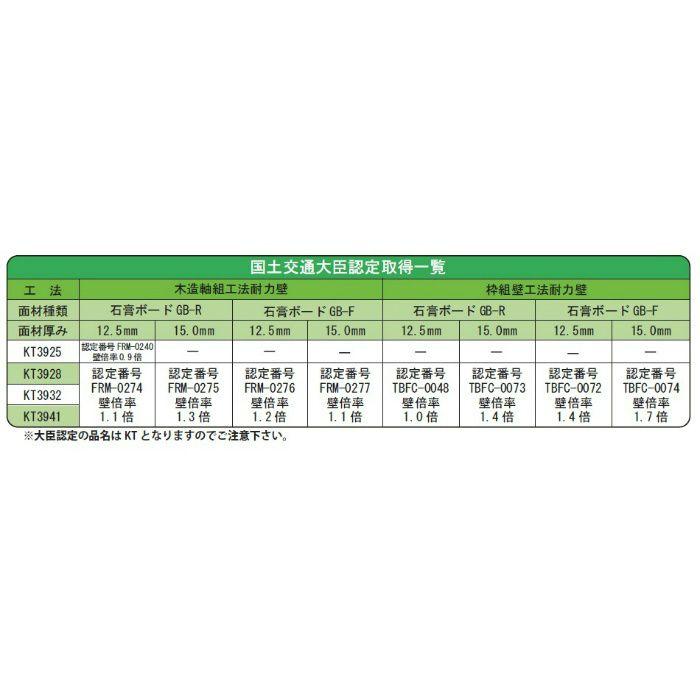 匠力 石膏ボードビス 3.9x41mm 1400本/小箱