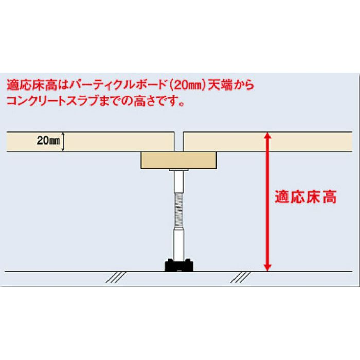 補強用支持脚 WP型 WP-530d