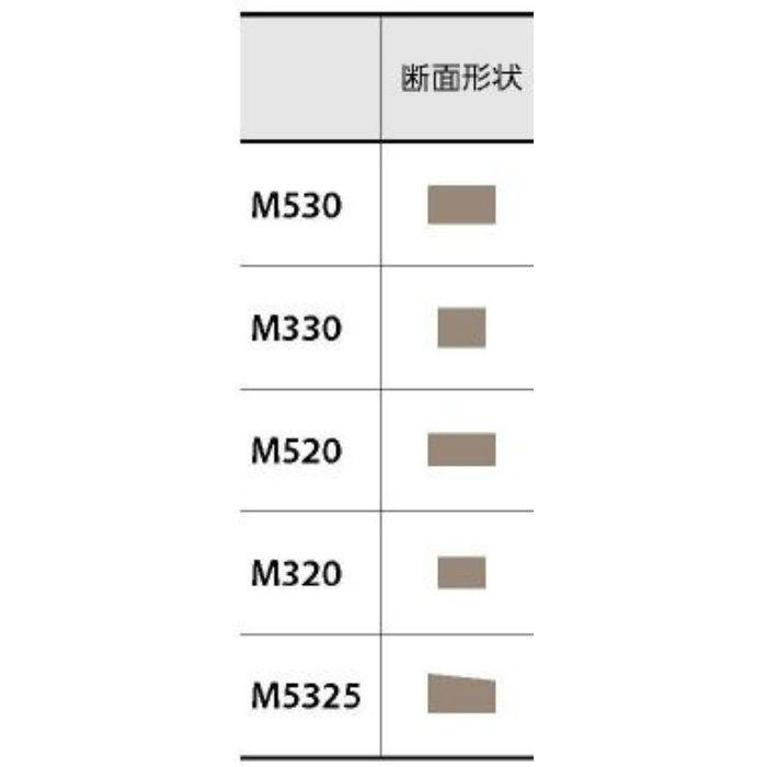 M520 No12 目地棒 2.4mm厚 5mm×930mm 100本/ケース