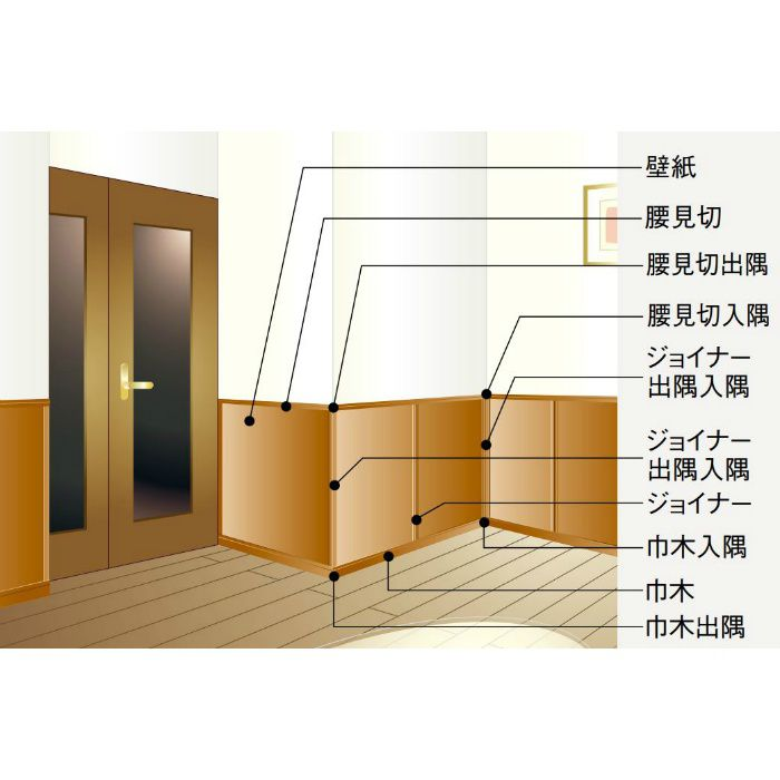 WU63 腰壁用壁紙 ウッドデコ部材 巾木 4本/ケース