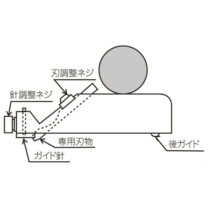 溝切カッター SK U溝カンナ 23-5316
