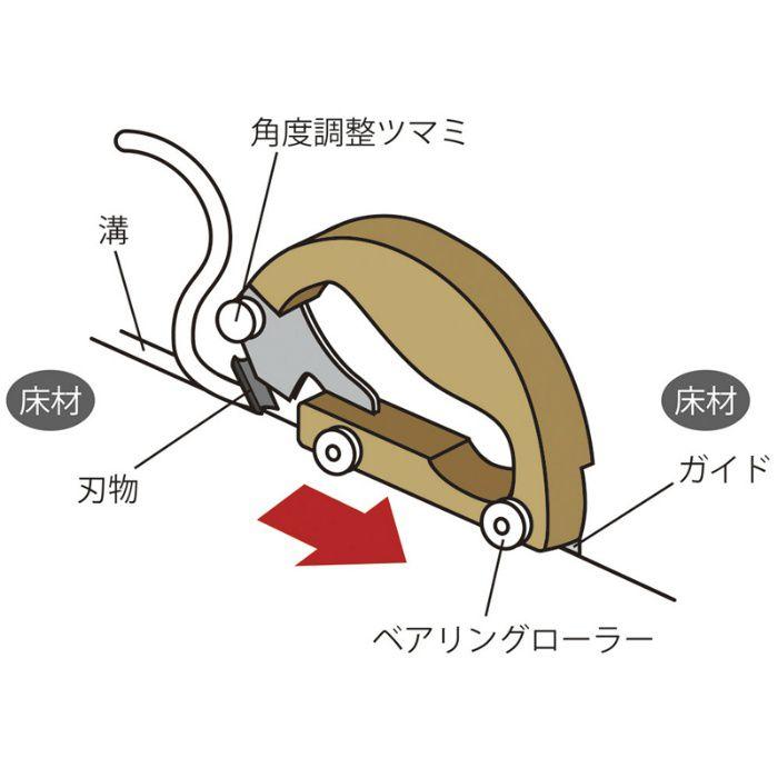溝切カッター 溝切リカッターUV 21-6635