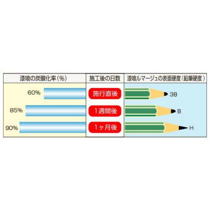 TLS1301 漆喰ルマージュ ラフ 12.5m/巻