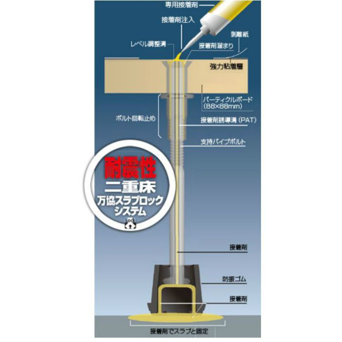 YPE型支持脚 YPE-130h (ハーフ梱包)