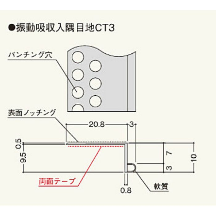 SKECT3 振動吸収入隅目地CT3