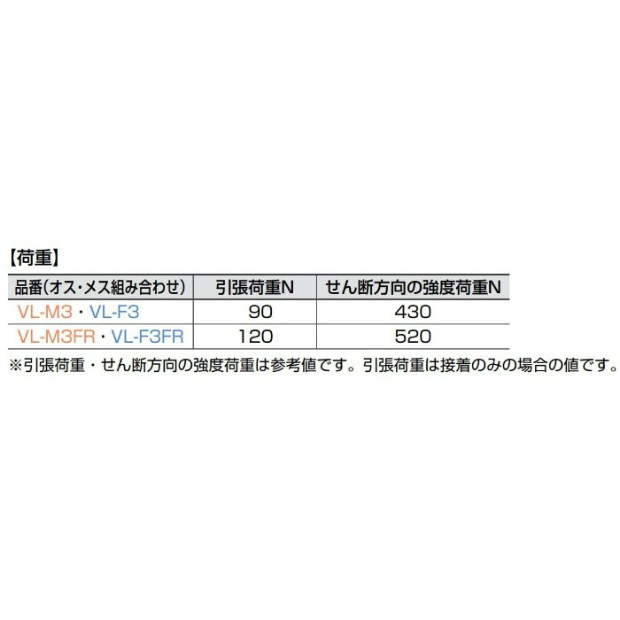 FASTMOUNT パネルマウンティングシステム VLシリーズ 超薄型 オスクリップ 接着面付 VL-M3FR