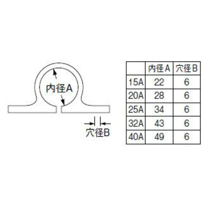 R68-25A PCサドルバンド