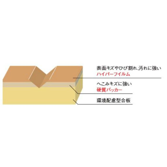LZYV1RS6CJ ハーモニアスリフォーム6(床暖房非対応) 素材タイプ[606] ピュアマーブル調