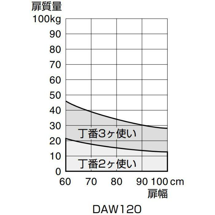 アルミ合金製面付スプリング自由丁番 DAW型 DAM120
