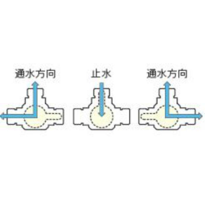 650-250-13 バルブ 三方ボール切替弁(止水機能つき)