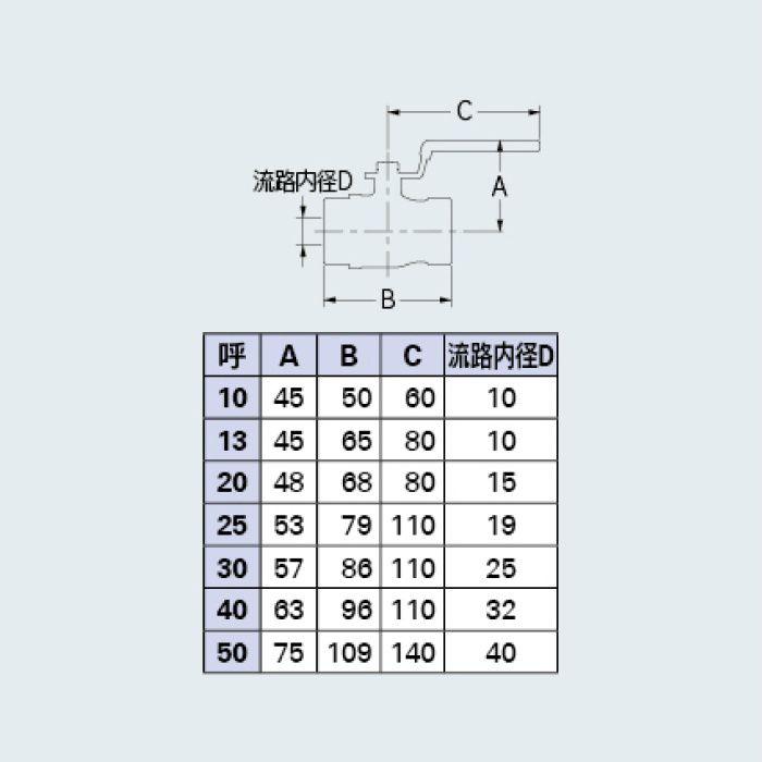 651-001-10 バルブ ボールバルブ