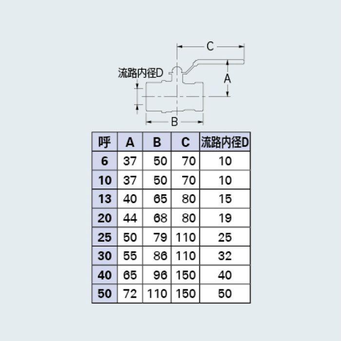 651-002-6 バルブ ボールバルブ(フルボア)