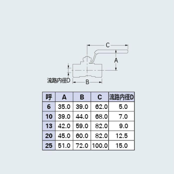 651-051-20 バルブ ステンレスボールバルブ