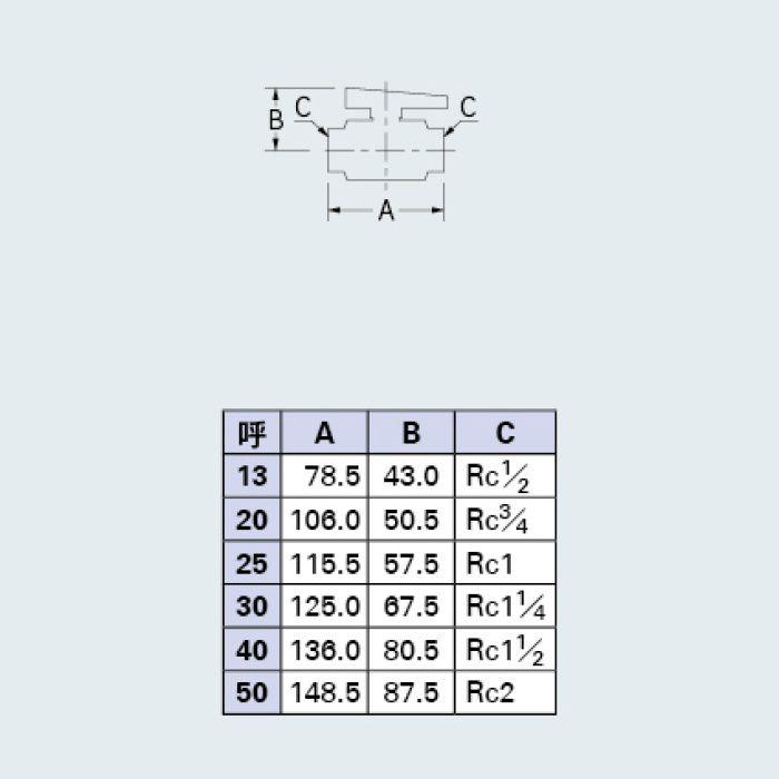 655-507-20 バルブ PVCボールバルブ(ねじ式)