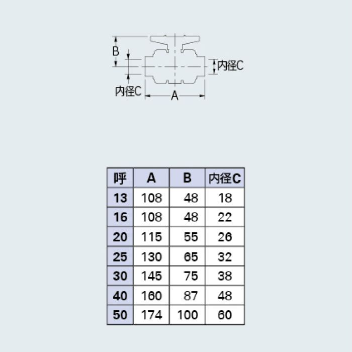 655-512-25 バルブ ボールバルブ(自在ユニオン式)