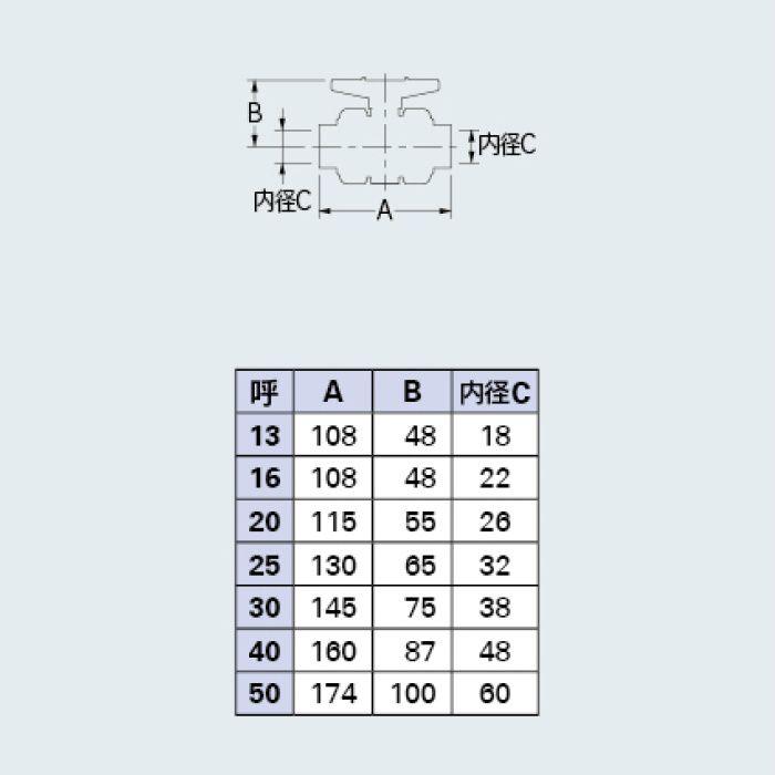 655-512-40 バルブ ボールバルブ(自在ユニオン式)