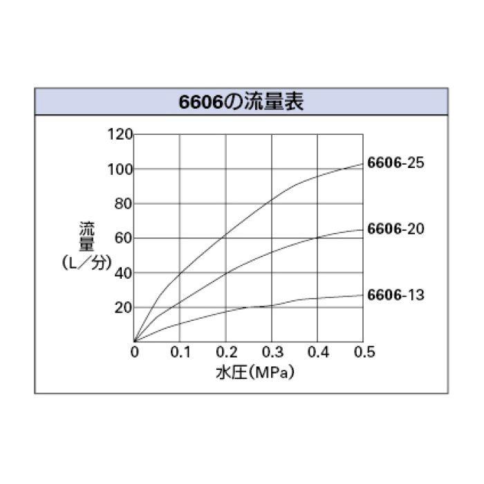 6606-20 ボールタップ 単式ステンレスボールタップ