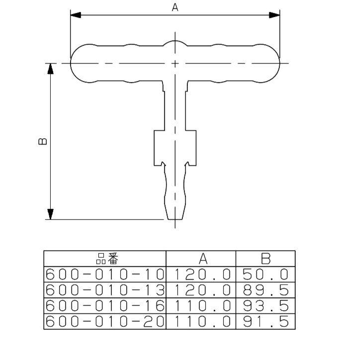 600-010-20 管面仕上器