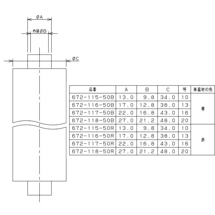 672-118-50R 保温材つき架橋ポリエチレン管 赤 20mm