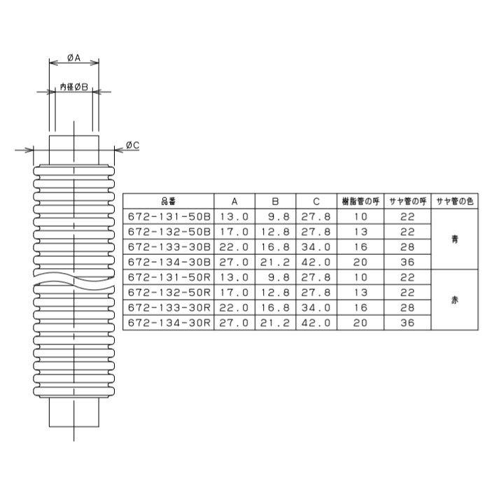 672-131-50R サヤ管つき架橋ポリエチレン管 赤 10mm×22mm