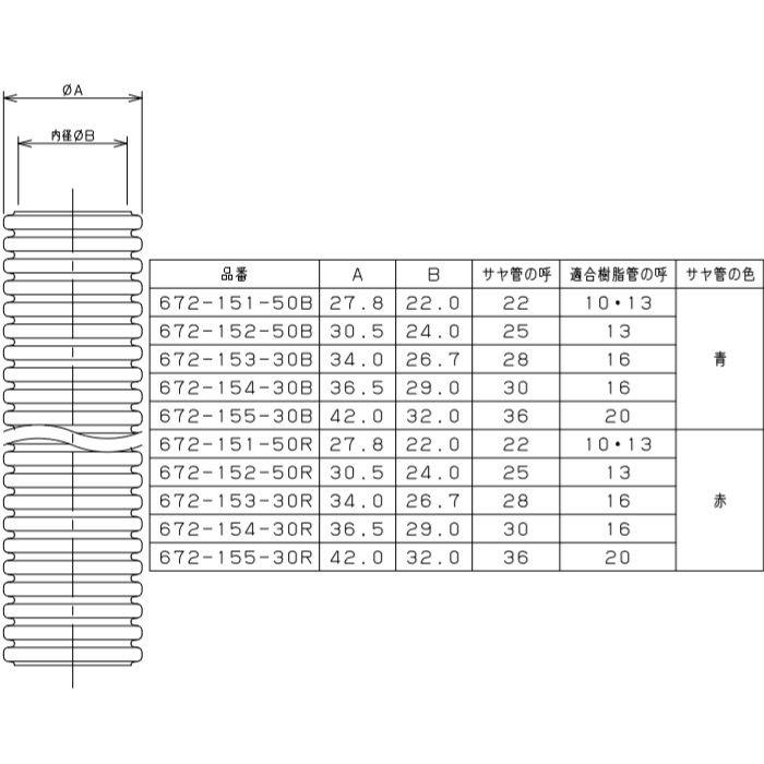 672-151-50R サヤ管 赤 22mm