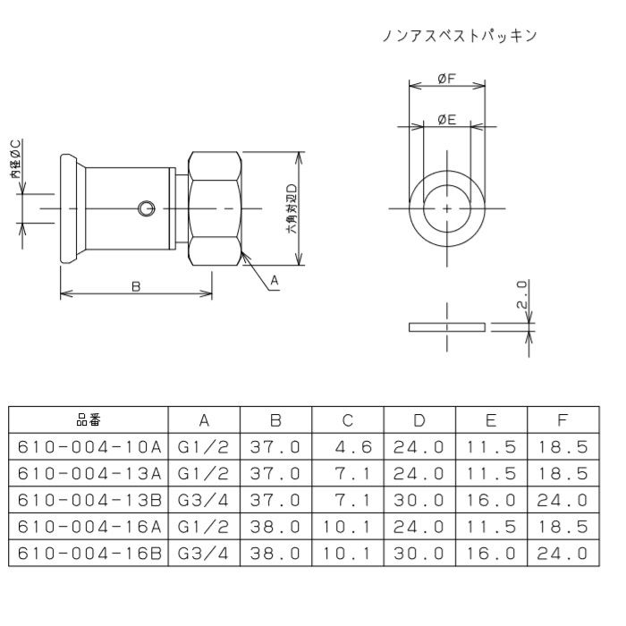 610-004-13B JKロックユニオンアダプター ワンタッチ