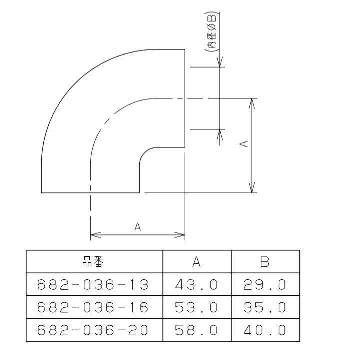 682-036-13 エルボ用保温材