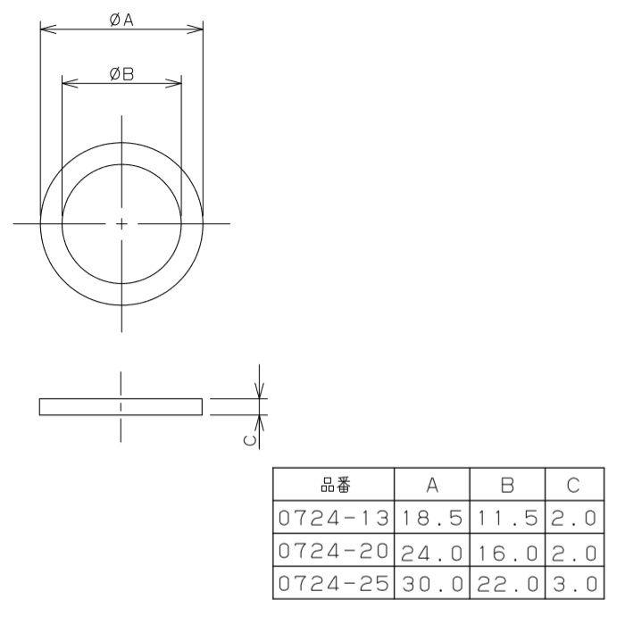 0724-13 パッキン ニトリルゴム