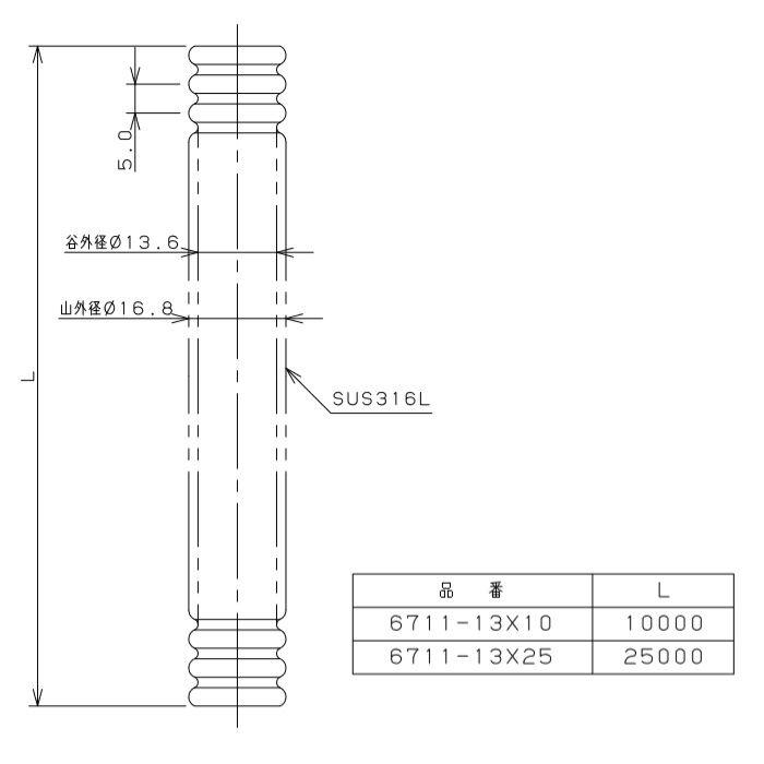 6711-13X25 巻フレキパイプ φ16.8