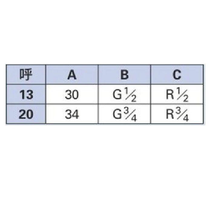 613-785-20 配管継手 フレキパイプ用ニップル(ステンレス) 20