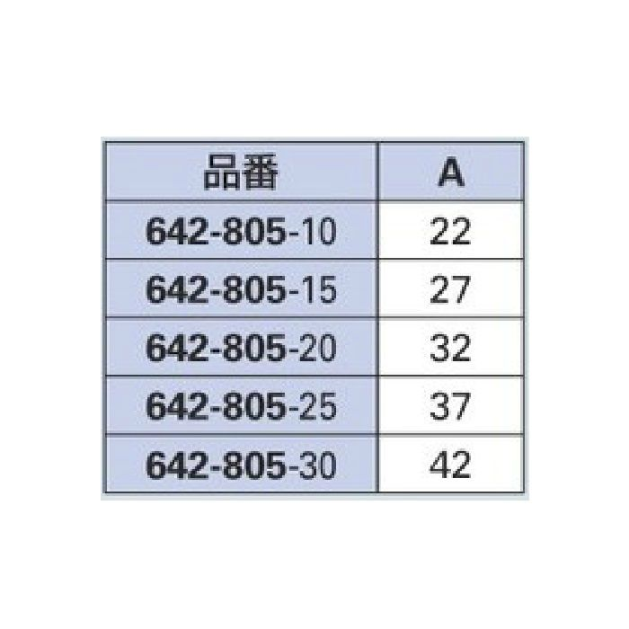 642-805-25 配管継手 継足しニップル 25