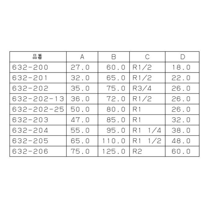 632-203 配管継手 バルブソケット2型 25