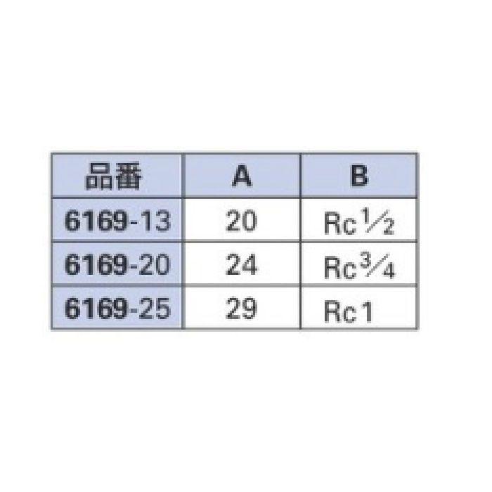 6169-20 配管継手 砲金キャップ 20
