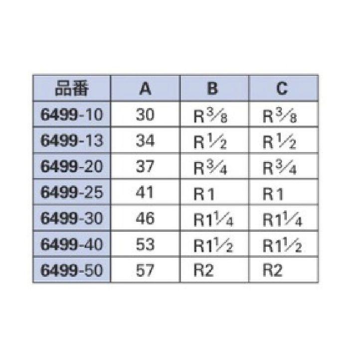 6499-40 配管継手 砲金丸ニップル 40