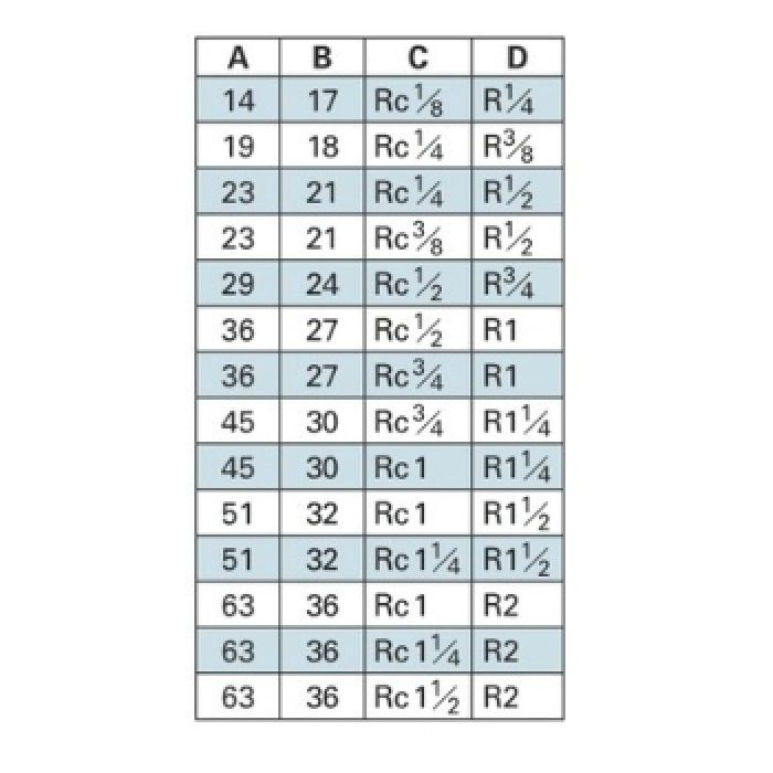 6478-6X3 配管継手 ステンレスブッシング 6×3