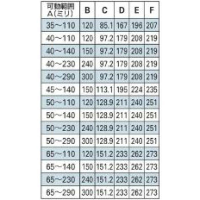 625-455-50B 配管固定バンド レベルバンド