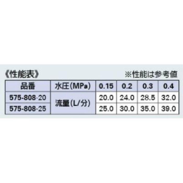 575-808-20 減圧弁