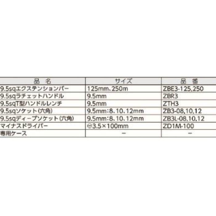 ZTB311A KTC 絶縁工具セットA (差込角9.5mm) 12点セット