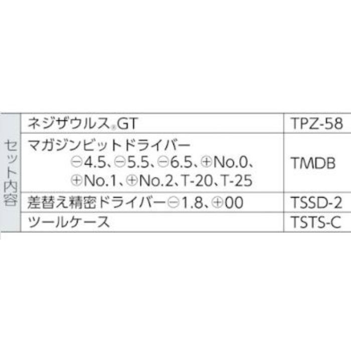 TSTS-3 TRUSCO スタンダード工具セット 3点セット