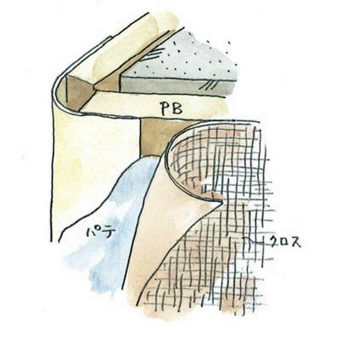 ペンキ・クロス下地材 出隅 ビニール S-4Rプライマー付 ミルキー 2.5m  01205-1