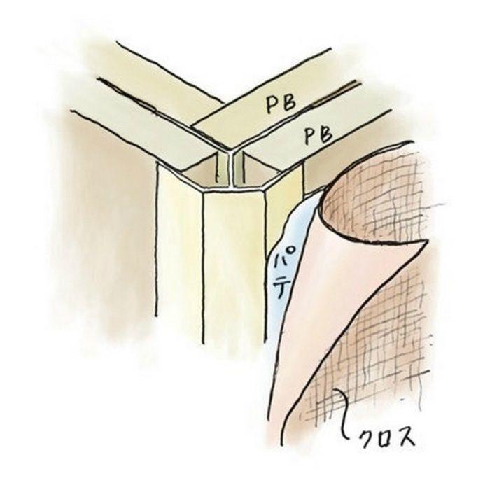 ペンキ・クロス下地材 出隅 ビニール 20面取コーナー  9mm用 ミルキー 2.5m  01032