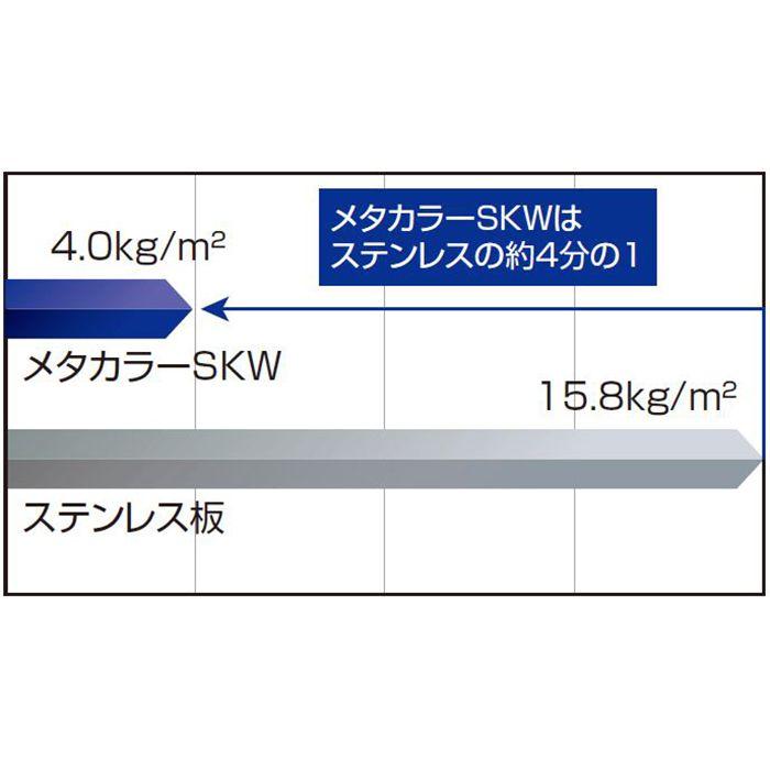 メタカラーSKW【準不燃】面材 SKW-220×2 ヘアーライン