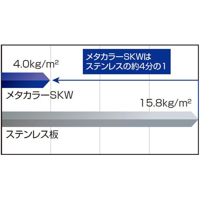メタカラーSKW【準不燃】面材 SKW-630×2 鏡面