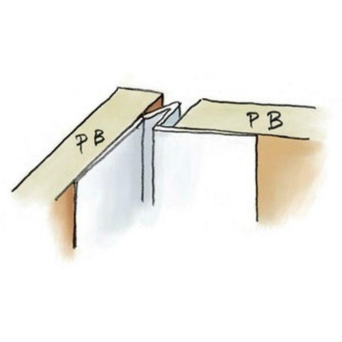 ペンキ・クロス下地材 入隅・天井廻り 吸震 ビニール IP-3 穴あき+テープ付 ホワイト 2.5m  38036-1