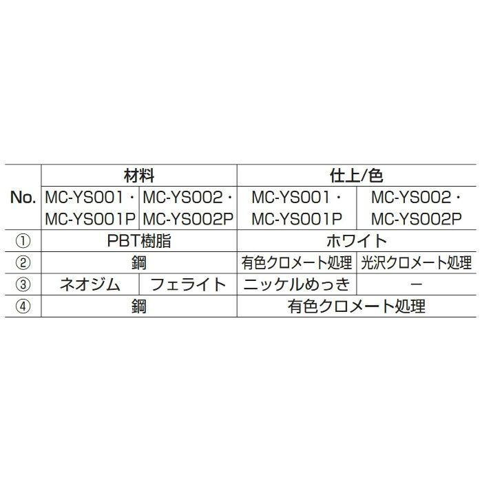 ランプ印小型強力マグネットキャッチMC-YS型 MC-YS002P 140-050-295