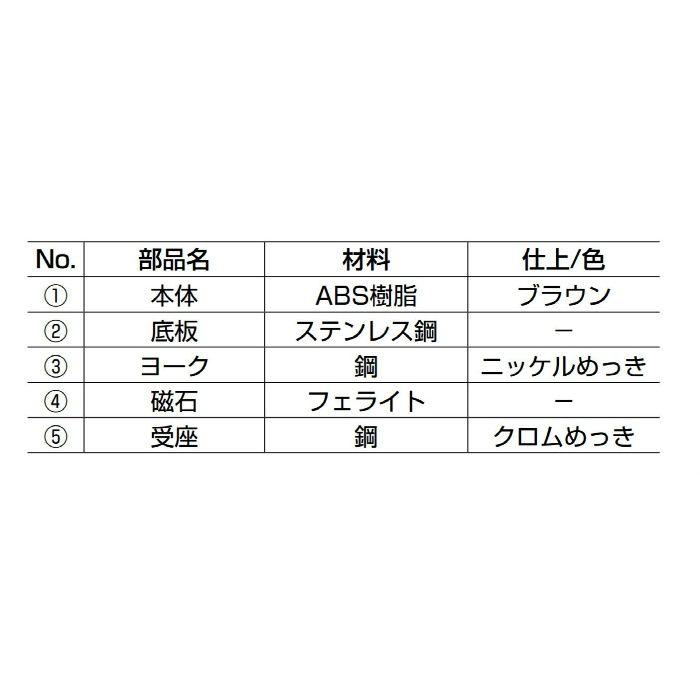 ランプ印マグネットローラー締り DER 140-051-040