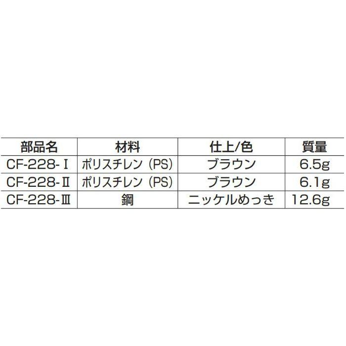 締結金具CF-228 CF-228 1セット 120-041-116
