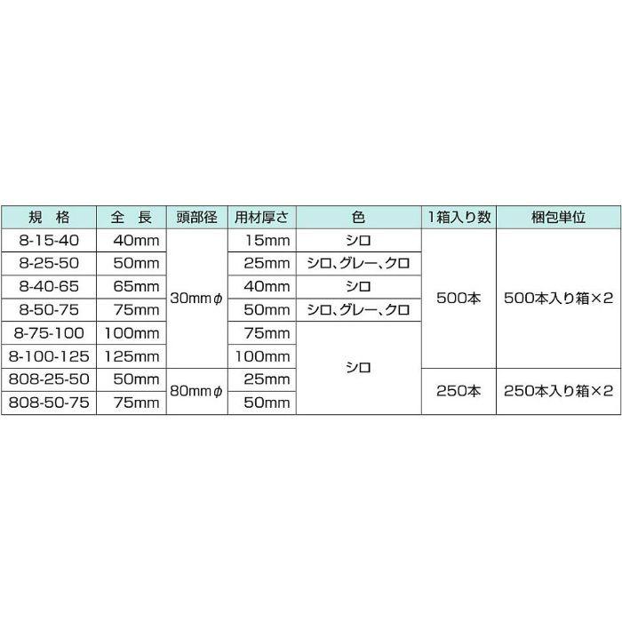 プラファス グレー 8-50-75 500本/小箱